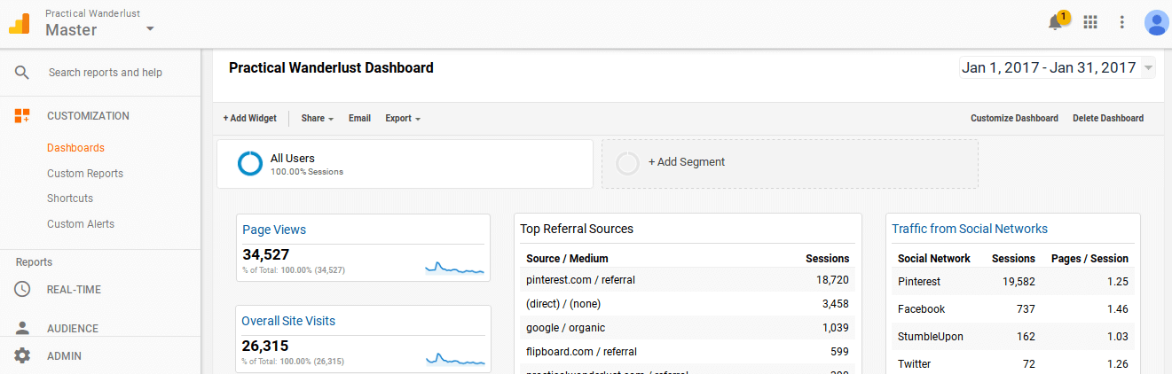 Check out our sessions from Pinterest in the upper right hand corner! Almost 20k - that's 74% of our monthly traffic for January 2017.